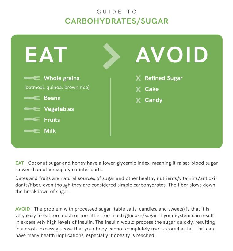 CCN_CarbohydratesSugar-01